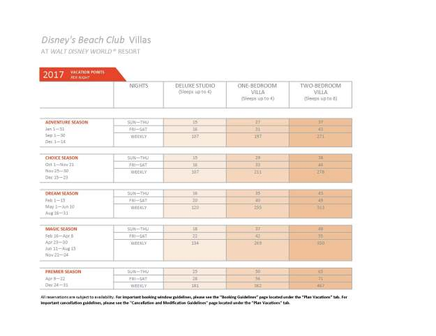 2017 dvc point charts released talkdisneytome
